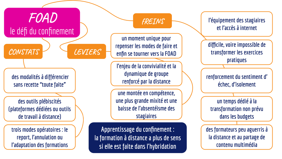 image Affiche 1 SMART VILLAGES.jpg